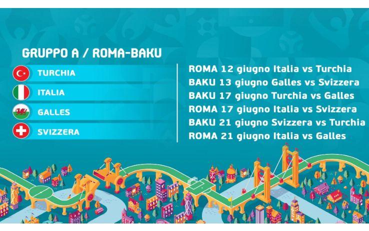Il calendario del gruppo A dell'Italia a Euro 2020