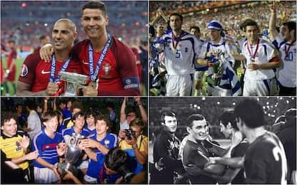 -100 a Euro 2020: tutte le maglie dei vincitori