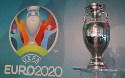 Euro 2020, come chiedere il rimborso biglietti