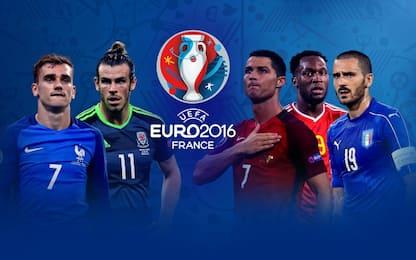 Rivivi su Sky Sport Euro 2016: la guida tv