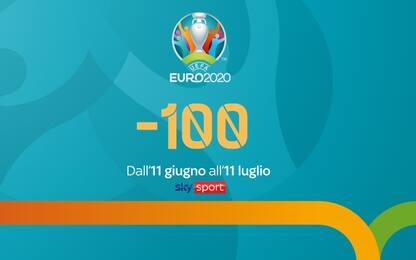 Il countdown su Sky Sport: 100 giorni all'Europeo