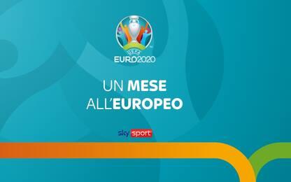 Squadre, gironi, calendario: la guida agli Europei