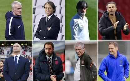Da Mancini a Löw: tutti i Ct agli Europei