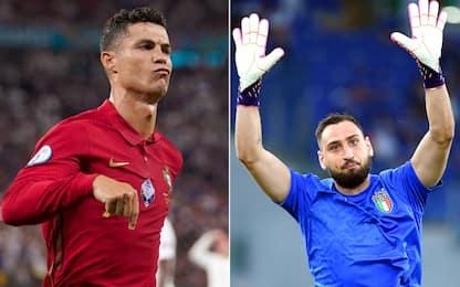 Da CR7 a Donnarumma, la top 11 dei gironi Uefa