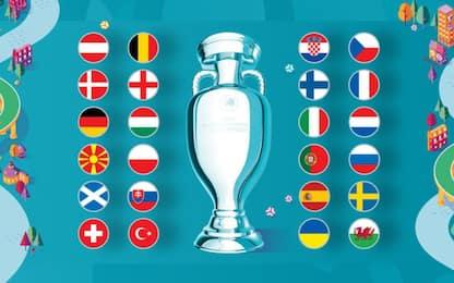 Euro 2020 prende forma: le 24 squadre e i 6 gironi