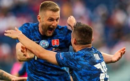 Skriniar lancia la Slovacchia: 2-1 alla Polonia