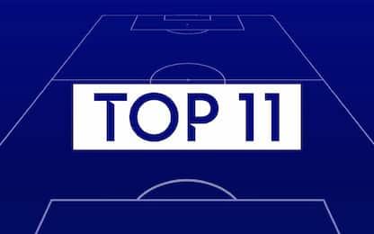 Fantacalcio, la Top 11 della 21^ giornata