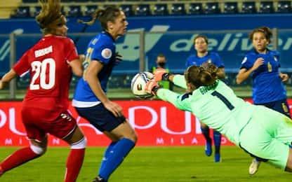 Ottima Italia, tiene testa alla Danimarca: 0-0