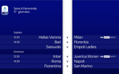 Serie A, calendario e orari 11^ giornata
