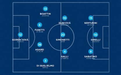 Serie A femminile: la top 11 del girone d'andata