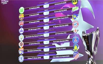 Ottavi Champions, la Fiorentina contro il Man City