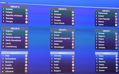 Qualificazioni Mondiali 2023 il girone dell'Italia
