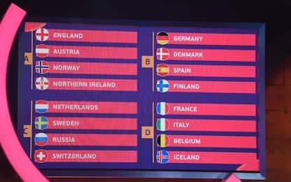Euro donne: Italia con Francia, Belgio e Islanda