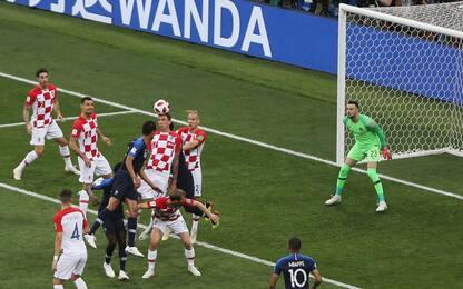 Autogol Mondiali, di Mandzukic l'unico in finale