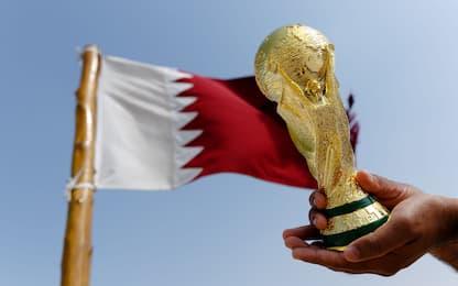 Qualificazioni Mondiali 2022, tutto sul sorteggio
