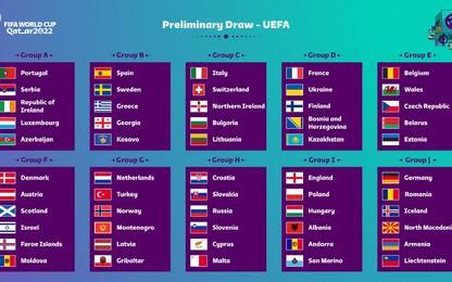Qualificazioni Qatar 2022, sorteggiati i gironi
