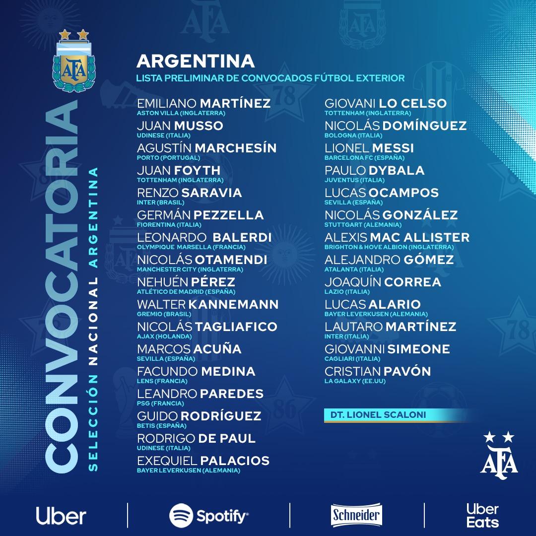 convocati argentina