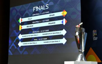 This handout picture taken and made available by the UEFA on December 3, 2020 shows the result of the 2021 UEFA Nations League finals draw in Nyon to decide the semi-final fixtures set to take place next October. (Photo by Harold Cunningham / UEFA / AFP) (Photo by HAROLD CUNNINGHAM/UEFA/AFP via Getty Images)