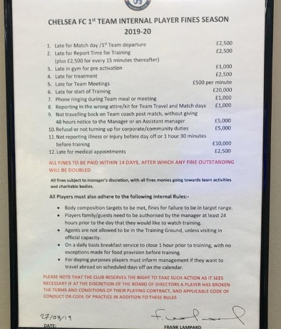 L'elenco di multe a cui vanno incontro i giocatori del Chelsea