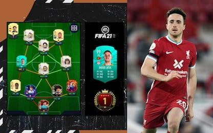 Il miglior giocatore al mondo di FIFA 21 è... Jota