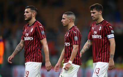 Punti dopo sosta negli ultimi 5 anni: Milan ultimo