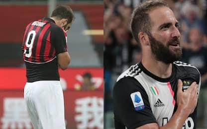 Dal Milan al Milan, la rinascita del Pipita