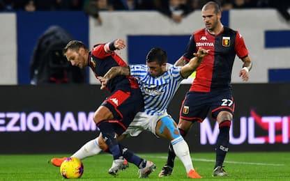 Spal-Genoa, tutto in due minuti: finisce 1-1