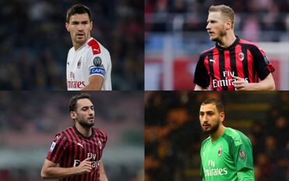 Milan, chi ha giocato di più negli ultimi 10 anni
