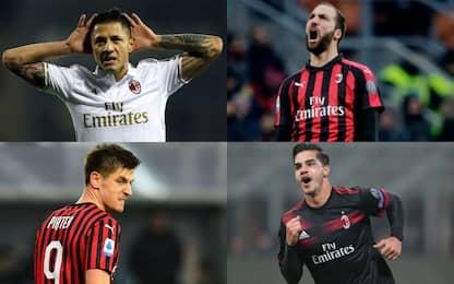 Milan, Lapadula miglior 9 dopo Inzaghi. CLASSIFICA