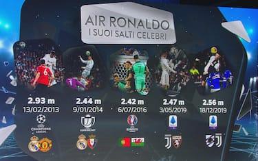 ronaldo_statistiche_salti