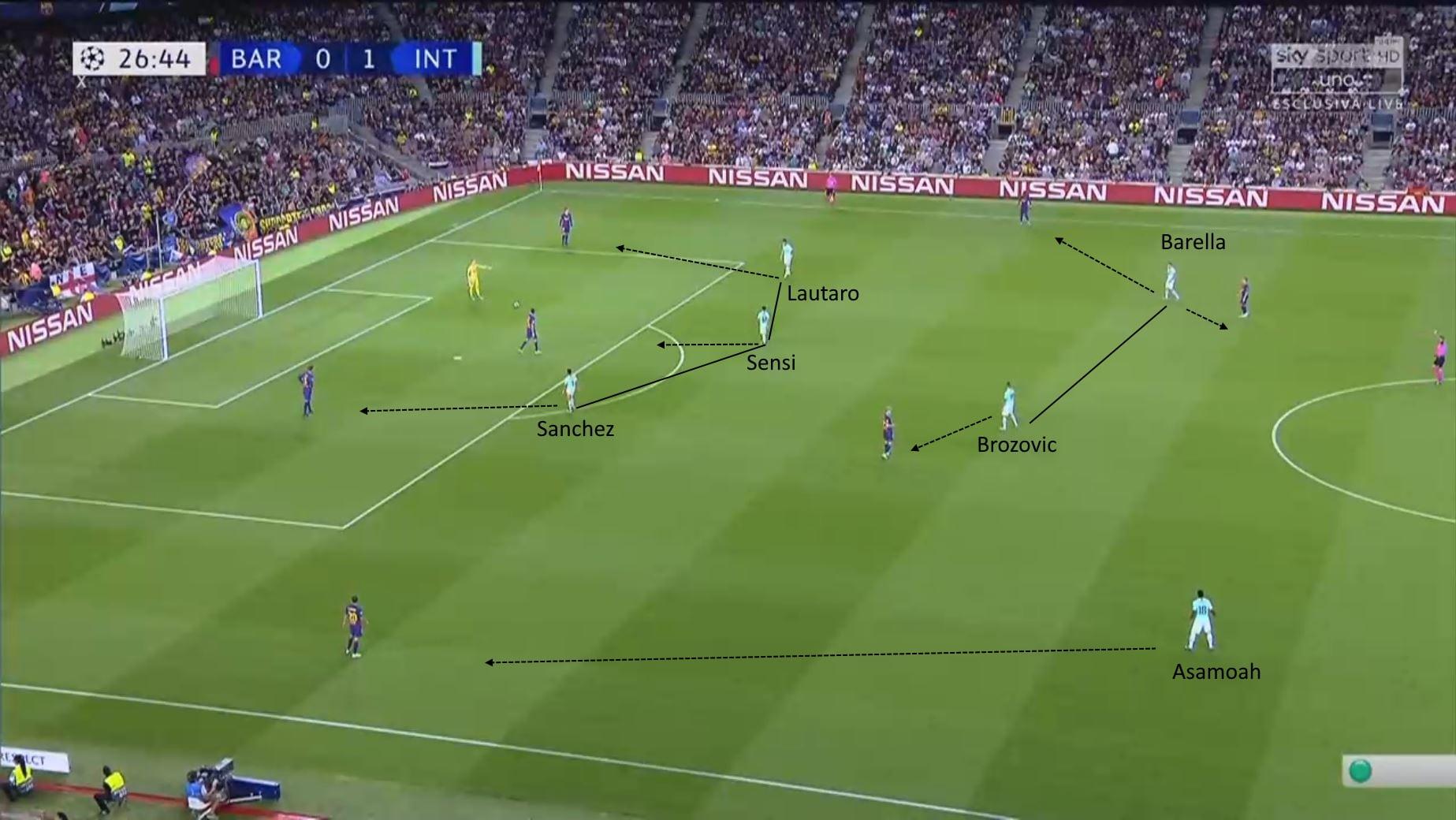 Il pressing dell'Inter contro il Barcellona