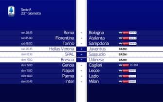 Calendario Serie A Anticipi E Posticipi Fino Alla 30 Giornata Su Sky E Dazn Sky Sport