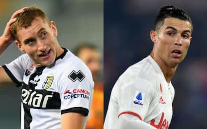 Le probabili formazioni di Juve-Parma
