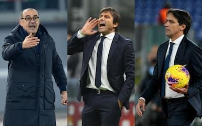 La classifica dopo Lazio-Verona: Inzaghi resta 3°