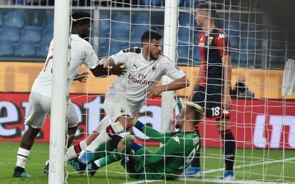 Milan-Genoa, le probabili formazioni