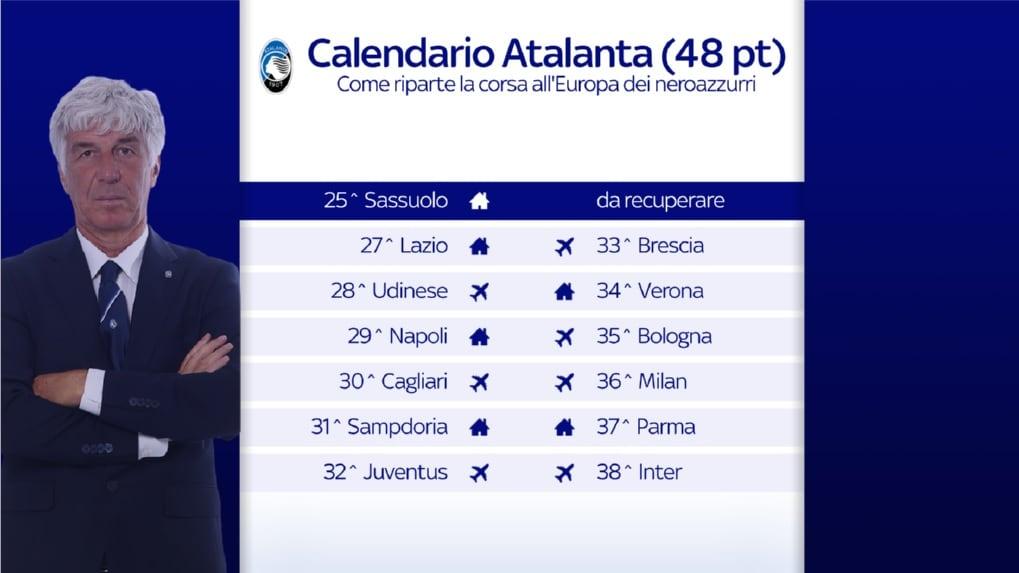 Atalanta calendario
