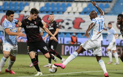 Autogol di Vicari nel recupero: Spal-Milan 2-2