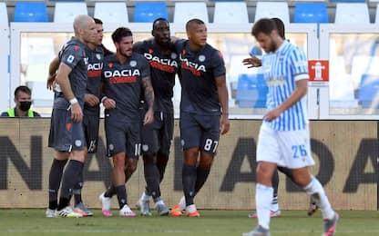 Udinese, colpo salvezza: Spal battuta 3-0