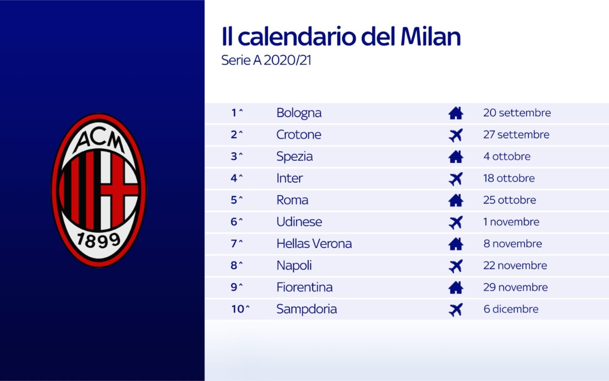 Calendario Milan, le partite dei rossoneri nel prossimo campionato