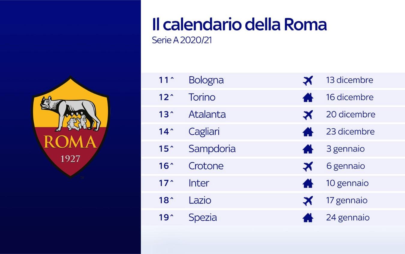 Calendario Roma, le partite dei giallorossi nel prossimo