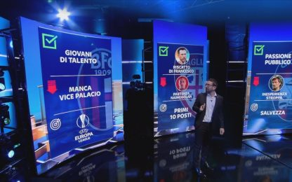 Serie A, gli obiettivi delle 20 squadre. VIDEO
