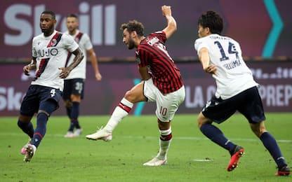 Milan-Bologna, dove vedere la partita in tv