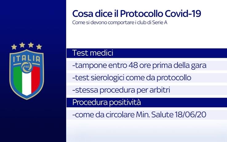 protocollo cpvid italia