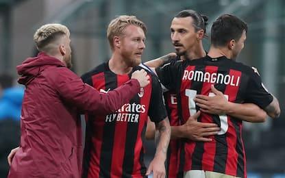 Le squadre di A sui social: Juve 1^, vola il Milan