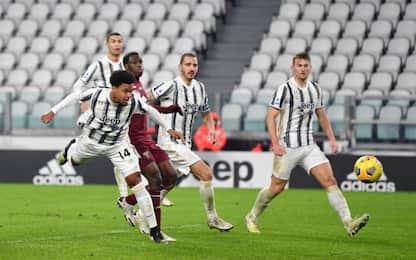 Juve-Torino 1-1 LIVE: McKennie risponde a Nkoulou