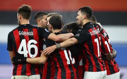 Classifica 2020 in A: il Milan a +10 sulle seconde