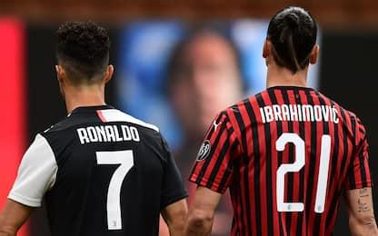 La top 11 della Serie A nel 2020 secondo SofaScore