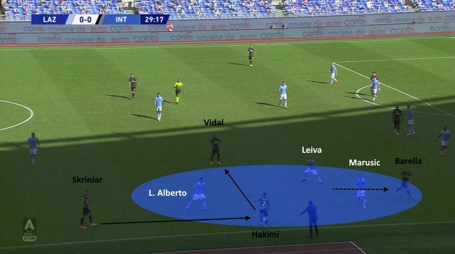 screen-inter-lazio1