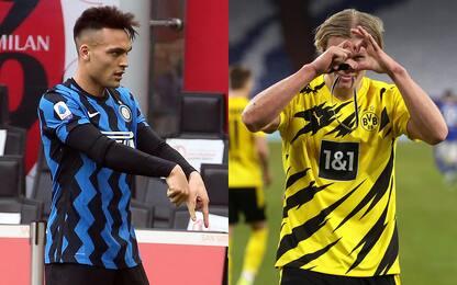 Gol under 23 nel 2021, Lautaro raggiunge Haaland