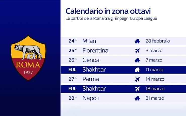 Il calendario della Roma nel prossimo mese